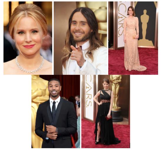 PIAGET - Oscars 2014