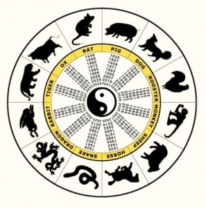 year-of-the-monkey-zodiac