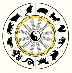 year-of-the-monkey-zodiac