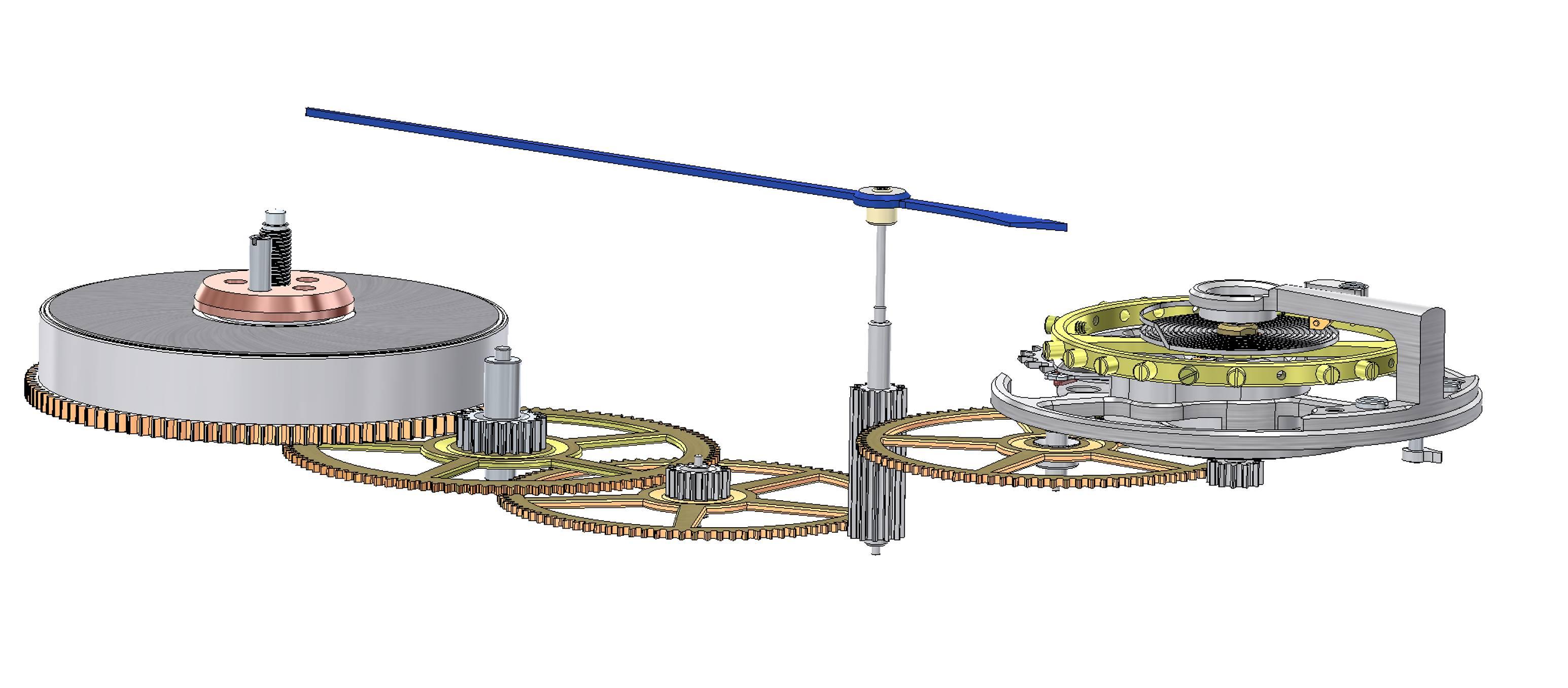 Energía, tren de ruedas, escape, regulación e indicación de tiempo.