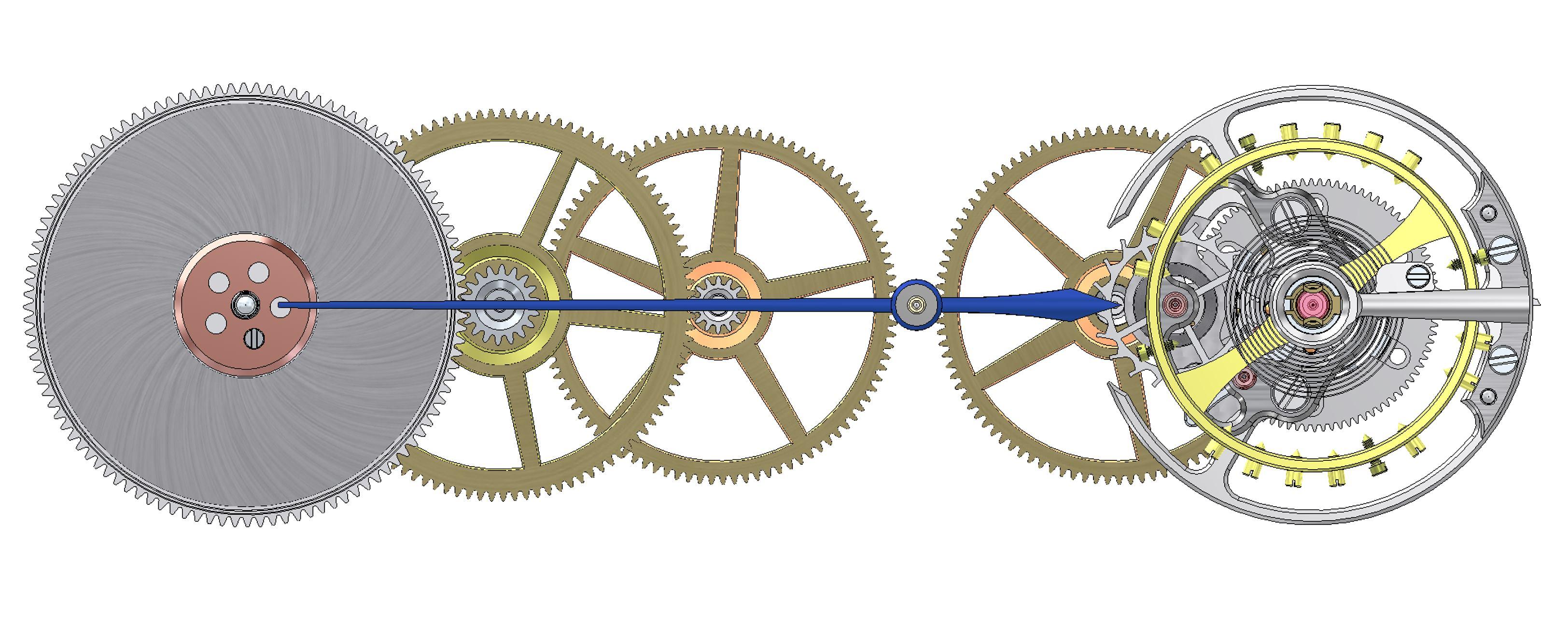 Elementos básicos de un reloj