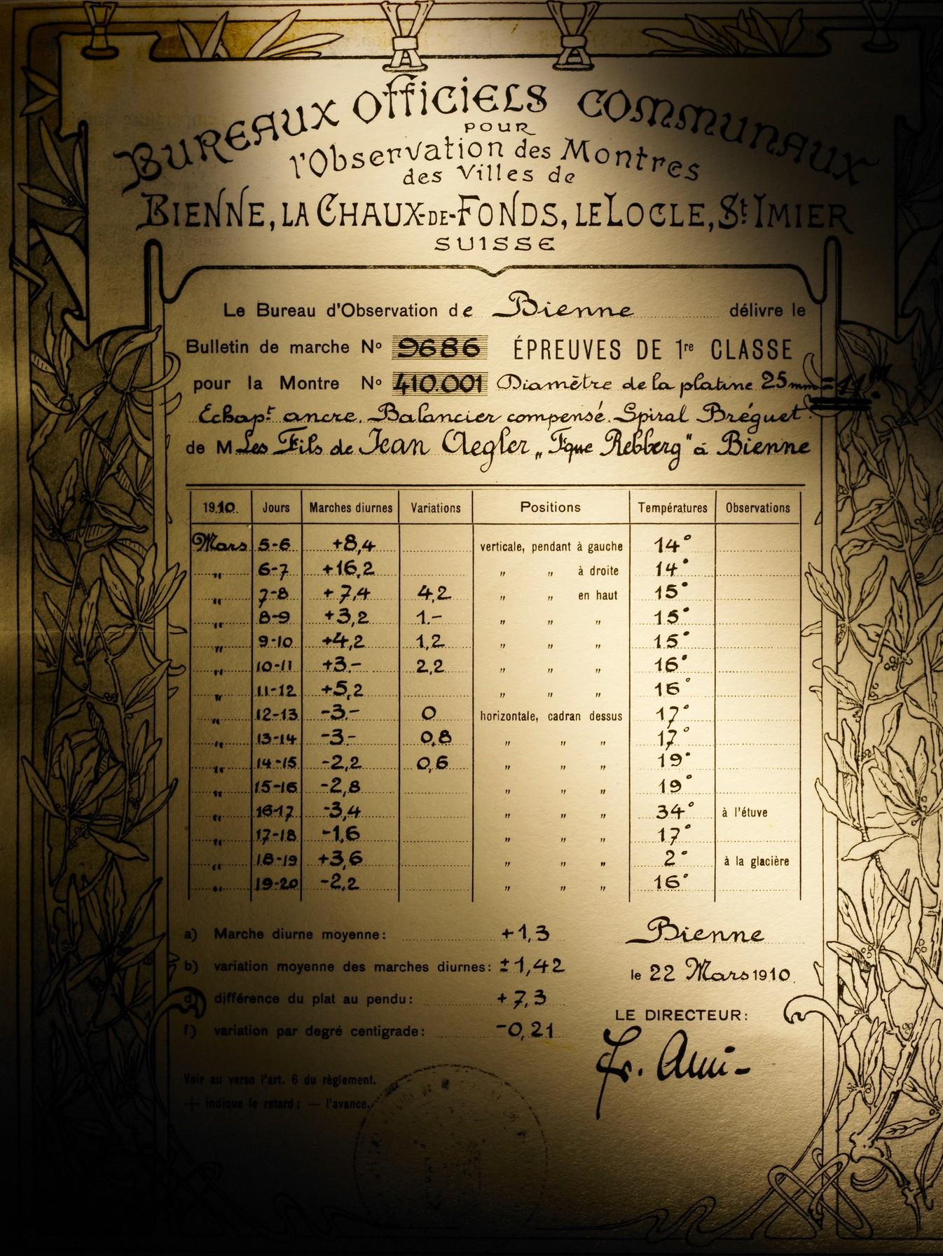 First_precision_certificate_1910